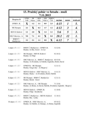 Výsledek 13.Praz.pohar 7.11.2015 muži2